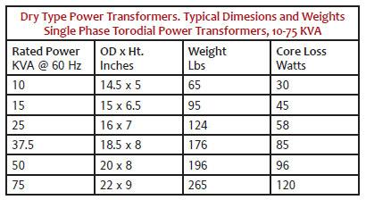 Toroidal Line Power Transformers Power Ratings Tripled Magnetics