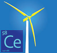 Ames Laboratory scientists have used cerium to create a high-performance magnet that's similar in performance to traditional dysprosium-containing magnets and could make wind turbines less expensive to manufacture.