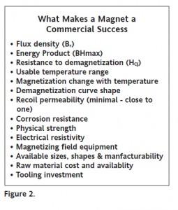 MagApp_Fig2