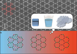 PSI researchers have created a magnetic metamaterial made of long nanomagnets, arranged in a flat, honeycomb pattern. The arrangement of magnetisation in the synthetic material assumed very different states at different temperatures – just like molecules in ice are more ordered than in water, and are in turn more ordered in water than in steam. (Image: PSI/Luca Anghinolfi)